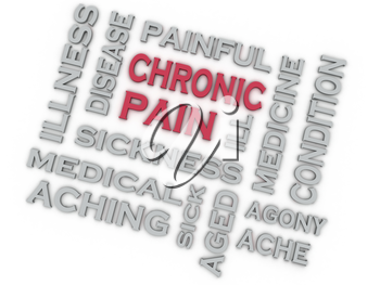 3d image CHRONIC PAIN issues concept word cloud background