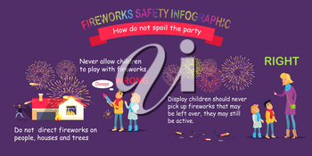 Fireworks safety infographic, how do not spoil the party. Vector illustration of children playing with firecracker near burning house and running man, woman explaining rules of using with pyrotechnics