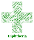 Diphtheria Illness Representing Poor Health And Complaint