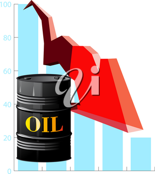 metal barrel with oil and schedule fall in prices